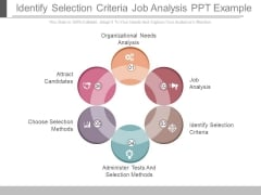 Identify Selection Criteria Job Analysis Ppt Example