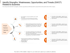 Identify Strengths Weaknesses Opportunities And Threats SWOT Related To Business Introduction PDF