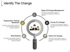 Identify The Change Ppt PowerPoint Presentation Slides Elements