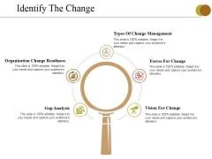 Identify The Change Ppt PowerPoint Presentation Slides Graphics Pictures