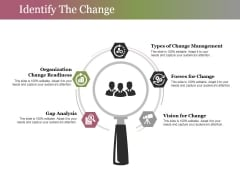 Identify The Change Ppt PowerPoint Presentation Slides Pictures
