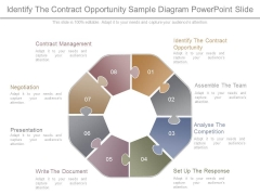 Identify The Contract Opportunity Sample Diagram Powerpoint Slide