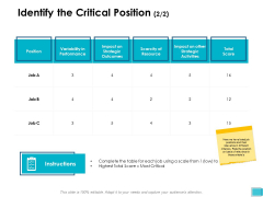 Identify The Critical Position Performance Ppt PowerPoint Presentation Icon Templates