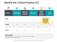 Identify The Critical Position Strategy Ppt PowerPoint Presentation Inspiration Gallery