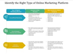 Identify The Right Type Of Online Marketing Platform Ppt PowerPoint Presentation Pictures Slide PDF