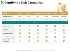 Identify The Risk Categories Ppt PowerPoint Presentation Gallery Background Images