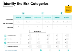 Identify The Risk Categories Ppt PowerPoint Presentation Inspiration Guide