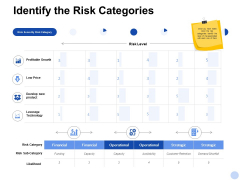 Identify The Risk Categories Ppt PowerPoint Presentation Professional Deck