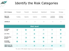 Identify The Risk Categories Ppt PowerPoint Presentation Styles Templates