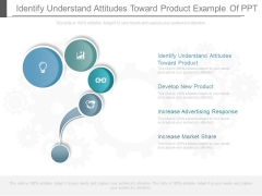 Identify Understand Attitudes Toward Product Example Of Ppt