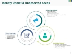Identify Unmet And Undeserved Needs Ppt PowerPoint Presentation Professional Guidelines