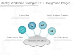 Identify Workforce Strategies Ppt Background Images