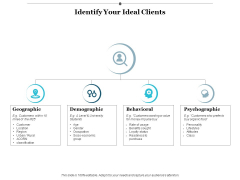 Identify Your Ideal Clients Ppt PowerPoint Presentation Summary Microsoft