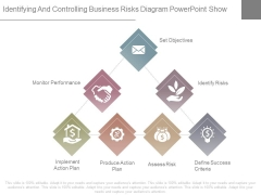 Identifying And Controlling Business Risks Diagram Powerpoint Show