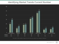 Identifying Market Trends Current Number Ppt PowerPoint Presentation Slides