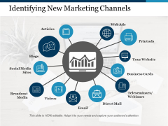 Identifying New Marketing Channels Ppt PowerPoint Presentation Layouts Rules