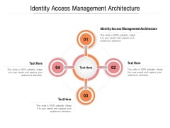 Identity Access Management Architecture Ppt PowerPoint Presentation Outline Objects Cpb Pdf