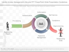 Identity Access Management Lifecycle Ppt Powerpoint Slide Presentation Guidelines
