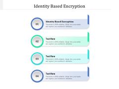 Identity Based Encryption Ppt PowerPoint Presentation Portfolio Designs Cpb Pdf