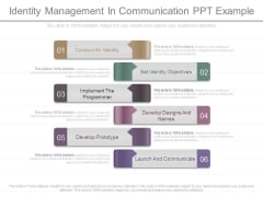Identity Management In Communication Ppt Example