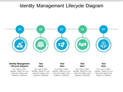 Identity Management Lifecycle Diagram Ppt PowerPoint Presentation Show Good Cpb Pdf