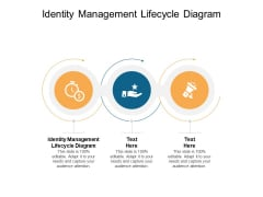 Identity Management Lifecycle Diagram Ppt PowerPoint Presentation Styles Guide Cpb