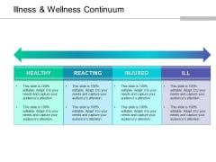 Illness And Wellness Continuum Ppt PowerPoint Presentation Portfolio Example Introduction