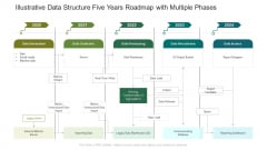 Illustrative Data Structure Five Years Roadmap With Multiple Phases Portrait