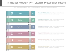 Immediate Recovery Ppt Diagram Presentation Images