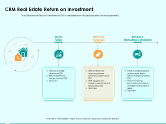 Immovable Property CRM CRM Real Estate Return On Investment Ppt PowerPoint Presentation Infographic Template Design Templates