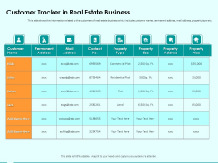 Immovable Property CRM Customer Tracker In Real Estate Business Ppt PowerPoint Presentation Icon Diagrams