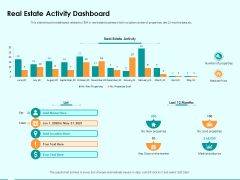 Immovable Property CRM Real Estate Activity Dashboard Ppt PowerPoint Presentation Icon Example Topics