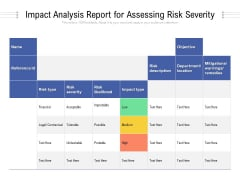 Impact Analysis Report For Assessing Risk Severity Ppt PowerPoint Presentation Icon Show PDF