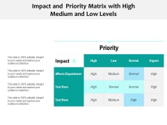 Impact And Priority Matrix With High Medium And Low Levels Ppt PowerPoint Presentation File Layouts PDF