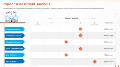 Impact Assessment Analysis Ideas PDF