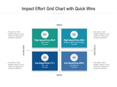 Impact Effort Grid Chart With Quick Wins Ppt PowerPoint Presentation Gallery Example PDF