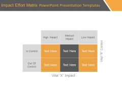 Impact Effort Matrix Powerpoint Presentation Templates