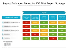 Impact Evaluation Report For Iot Pilot Project Strategy Ppt PowerPoint Presentation Infographic Template Introduction PDF