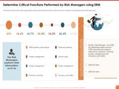 Impact Of COVID 19 On The Hospitality Industry Determine Critical Functions Performed By Risk Managers Using ERM Infographics PDF