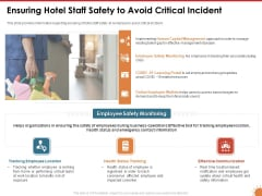 Impact Of COVID 19 On The Hospitality Industry Ensuring Hotel Staff Safety To Avoid Critical Incident Inspiration PDF