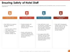 Impact Of COVID 19 On The Hospitality Industry Ensuring Safety Of Hotel Staff Guidelines PDF