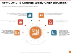 Impact Of COVID 19 On The Hospitality Industry How COVID 19 Creating Supply Chain Disruption Brochure PDF