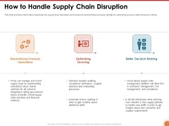 Impact Of COVID 19 On The Hospitality Industry How To Handle Supply Chain Disruption Demonstration PDF