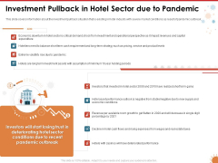 Impact Of COVID 19 On The Hospitality Industry Investment Pullback In Hotel Sector Due To Pandemic Portrait PDF