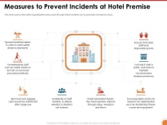 Impact Of COVID 19 On The Hospitality Industry Measures To Prevent Incidents At Hotel Premise Clipart PDF