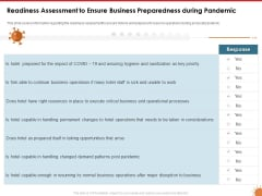 Impact Of COVID 19 On The Hospitality Industry Readiness Assessment To Ensure Business Preparedness During Pandemic Template PDF