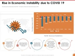 Impact Of COVID 19 On The Hospitality Industry Rise In Economic Instability Due To COVID 19 Infographics PDF