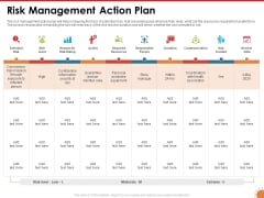 Impact Of COVID 19 On The Hospitality Industry Risk Management Action Plan Icons PDF