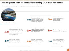 Impact Of COVID 19 On The Hospitality Industry Risk Response Plan For Hotel Sector During Covid 19 Pandemic Formats PDF