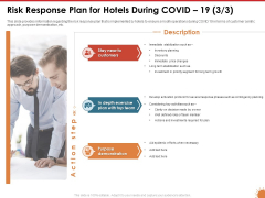 Impact Of COVID 19 On The Hospitality Industry Risk Response Plan For Hotels During COVID 19 Customers Download PDF